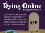 Surprising Facts About Death On Facebook