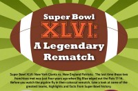 Super Bowl XLVI