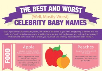 The Best & Worst Celebrity Baby Names [Infographic]