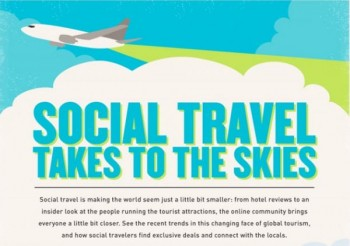 Social Travel takes to the Skies (Infographic)