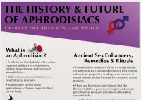 The History and Future of Aphrodisiacs – Swagger For Both Men and Women (Infographic)