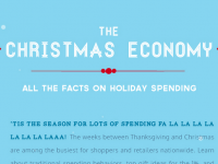 Holiday Spending - Christmas Economy [Infographic]