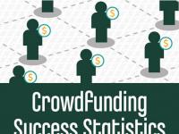 Crowdfunding Success Statistics [Infographic]