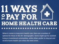 A 11 Ways To Pay For Home Healthcare [Infographic]