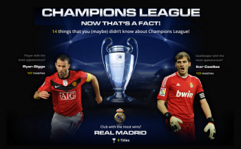Champions League - Now that's a fact! [Infographic]