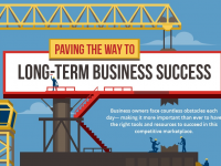 Paving The Way To Long-Term Business Success [Infographic]