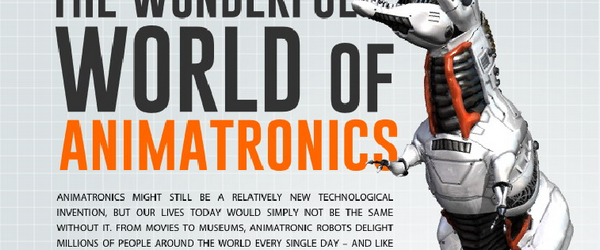Wonderful World of Animatronics [Infographic]