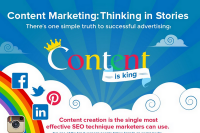 Content Marketing: Thinking in Stories [Infographic]