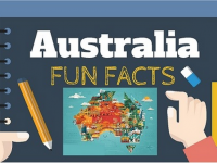 Australia Fun Facts [Infographic]