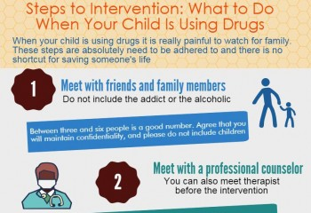 Steps to Intervention: What to Do When Your Child Is Using Drugs [Infographic]