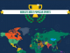 World's Most Popular Sports [Infographic]