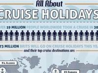 Cruise Holidays Infographic