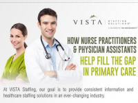 How Nurse Practitioners and Physician Assistants Can Help Fill the Gap in Primary Care [Infographic]