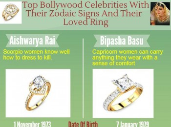 Top Bollywood celebrities with their Zodaic signs and their loved ring